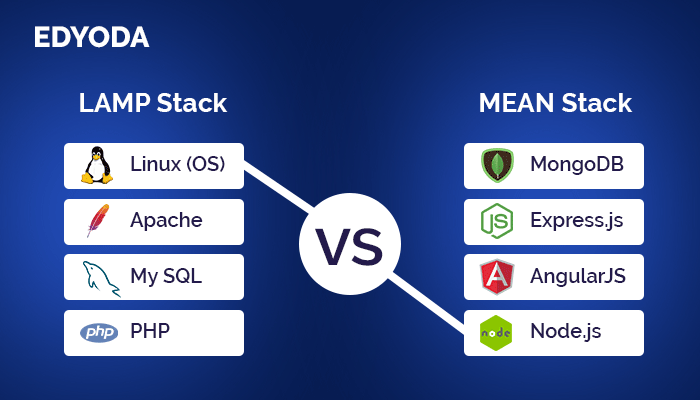 Lamp Stack Vs Mean Stack Choosing The Right Platform For Your Web App