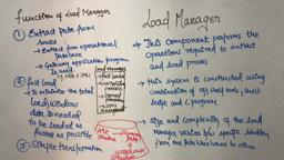 Data Warehouse & Mining 6 Load Manager (Components of Data Warehouse)