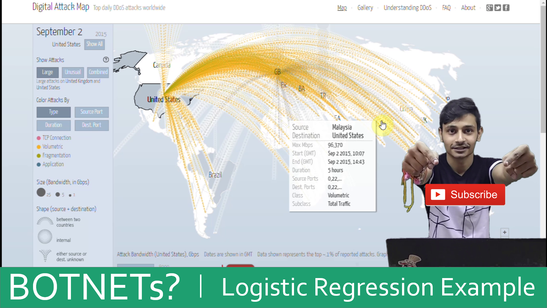 Prevent IoT Botnet attacks using Logistic Regression.
